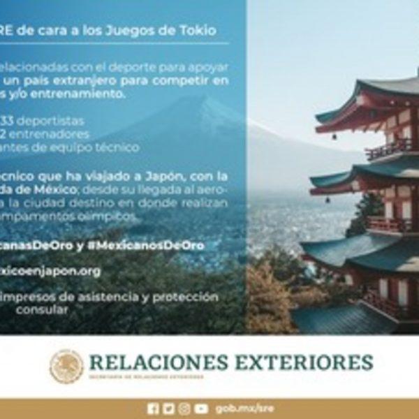 SRE coopera para la participación de atletas mexicanos y equipos técnicos en Tokio