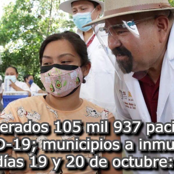 Recuperados 105 mil 937 pacientes de COVID-19; municipios a inmunizar los días 19 y 20 de octubre: SS